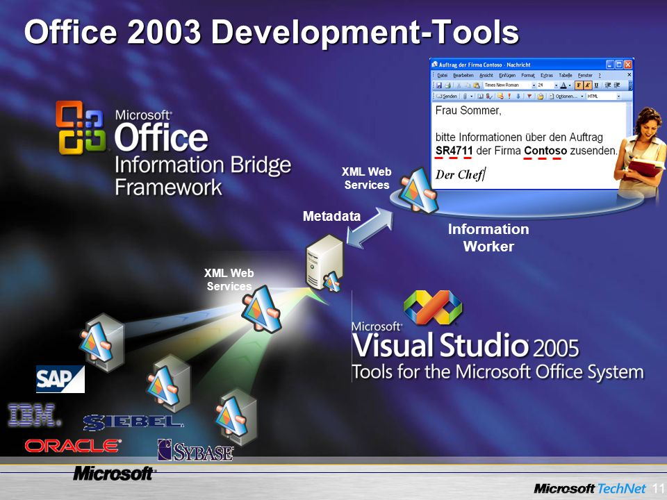 11 Information Worker Office 2003 Development-Tools Metadata XML Web Services