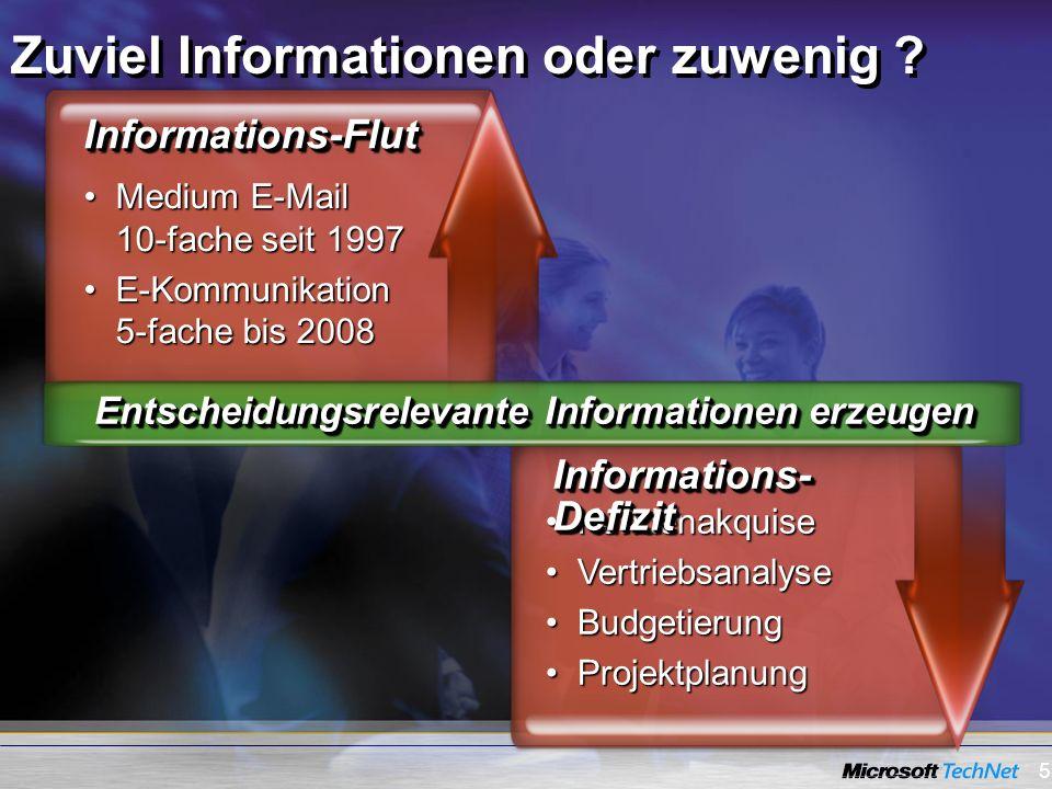 5 KundenakquiseKundenakquise VertriebsanalyseVertriebsanalyse BudgetierungBudgetierung ProjektplanungProjektplanung Informations- Defizit Entscheidungsrelevante Informationen erzeugen Informations-FlutInformations-Flut Medium E-Mail 10-fache seit 1997Medium E-Mail 10-fache seit 1997 E-Kommunikation 5-fache bis 2008E-Kommunikation 5-fache bis 2008 Zuviel Informationen oder zuwenig ?