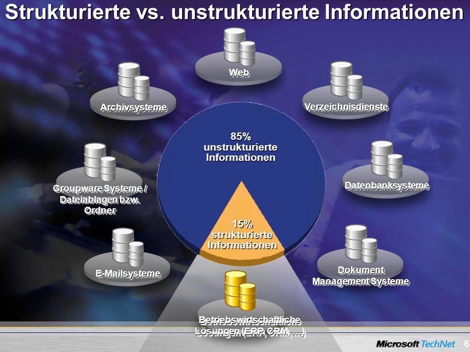 6 Betriebswirtschaftliche Lösungen (ERP, CRM, …) Dokument Management Systeme ArchivsystemeArchivsysteme DatenbanksystemeDatenbanksysteme E-MailsystemeE-Mailsysteme VerzeichnisdiensteVerzeichnisdienste WebWeb Groupware Systeme / Dateiablagen bzw.