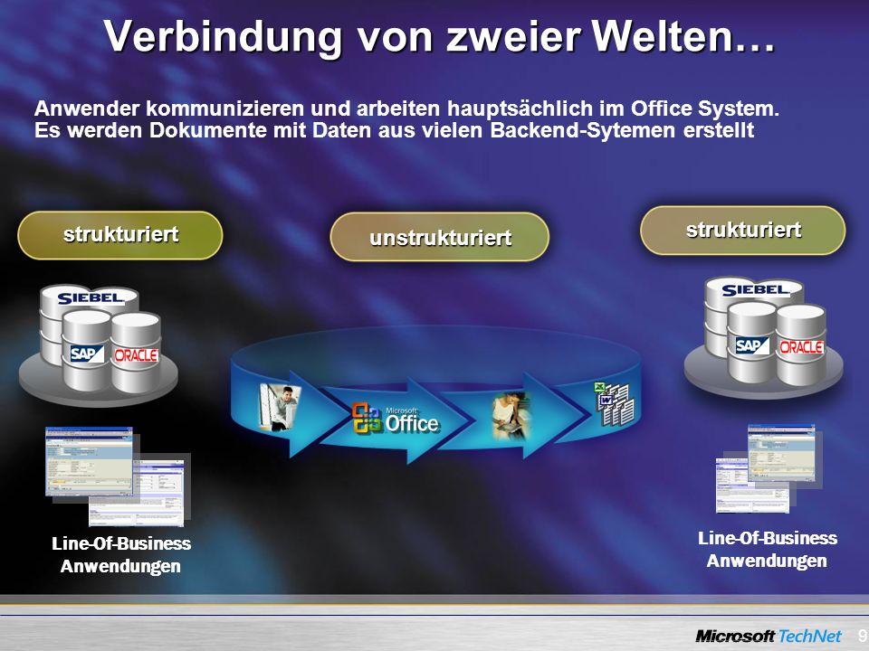 9 Verbindung von zweier Welten… Line-Of-Business Anwendungen unstrukturiert Anwender kommunizieren und arbeiten hauptsächlich im Office System. Es wer