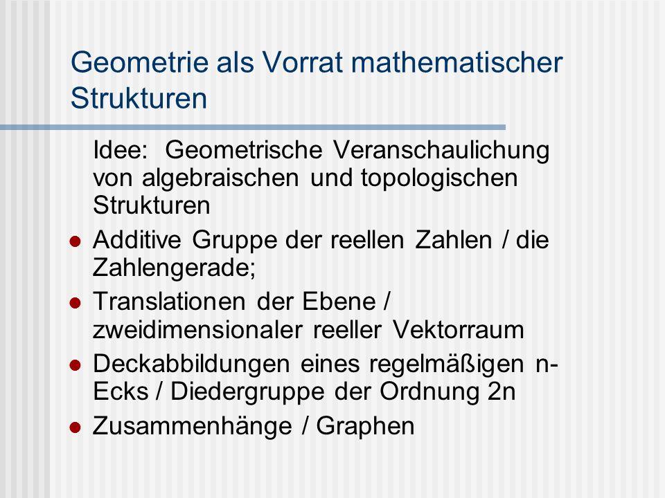 Geometrie als Vorrat mathematischer Strukturen Idee: Geometrische Veranschaulichung von algebraischen und topologischen Strukturen Additive Gruppe der