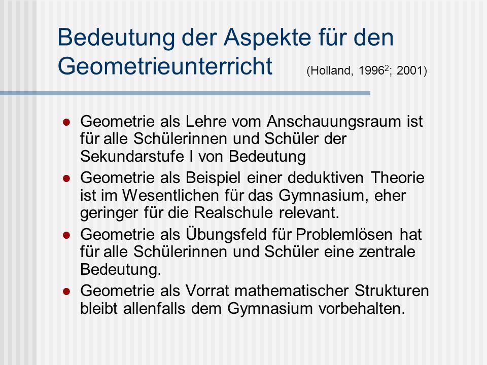 Bedeutung der Aspekte für den Geometrieunterricht (Holland, 1996 2 ; 2001) Geometrie als Lehre vom Anschauungsraum ist für alle Schülerinnen und Schül