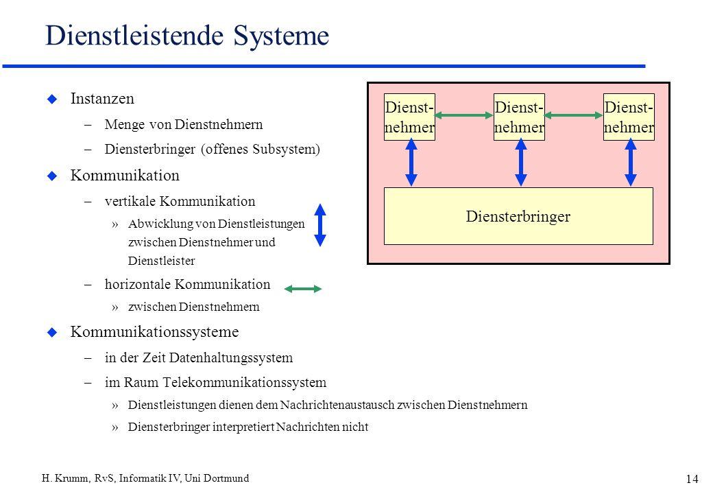 H. Krumm, RvS, Informatik IV, Uni Dortmund 14 Dienstleistende Systeme u Instanzen –Menge von Dienstnehmern –Diensterbringer (offenes Subsystem) u Komm