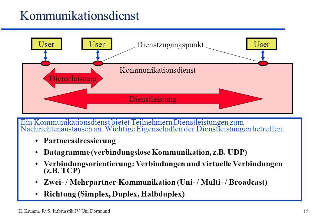H. Krumm, RvS, Informatik IV, Uni Dortmund 15 Kommunikationsdienst Ein Kommunikationsdienst bietet Teilnehmern Dienstleistungen zum Nachrichtenaustaus