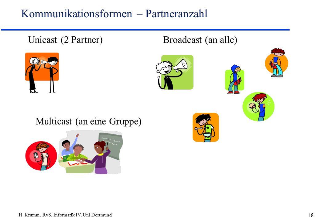 H. Krumm, RvS, Informatik IV, Uni Dortmund 18 Kommunikationsformen – Partneranzahl Unicast (2 Partner) Multicast (an eine Gruppe) Broadcast (an alle)