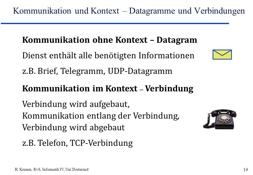 H. Krumm, RvS, Informatik IV, Uni Dortmund 19 Kommunikation und Kontext – Datagramme und Verbindungen Kommunikation ohne Kontext – Datagram Dienst ent
