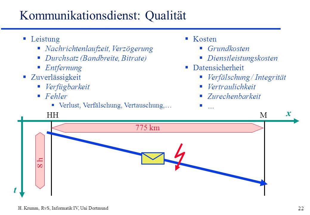 H. Krumm, RvS, Informatik IV, Uni Dortmund 22 Kommunikationsdienst: Qualität Leistung Nachrichtenlaufzeit, Verzögerung Durchsatz (Bandbreite, Bitrate)