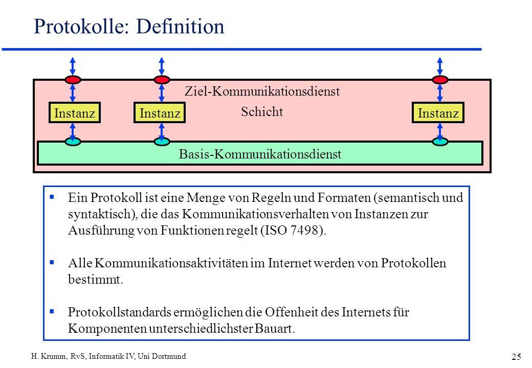H. Krumm, RvS, Informatik IV, Uni Dortmund 25 Ziel-Kommunikationsdienst Schicht Protokolle: Definition Basis-Kommunikationsdienst Instanz Ein Protokol