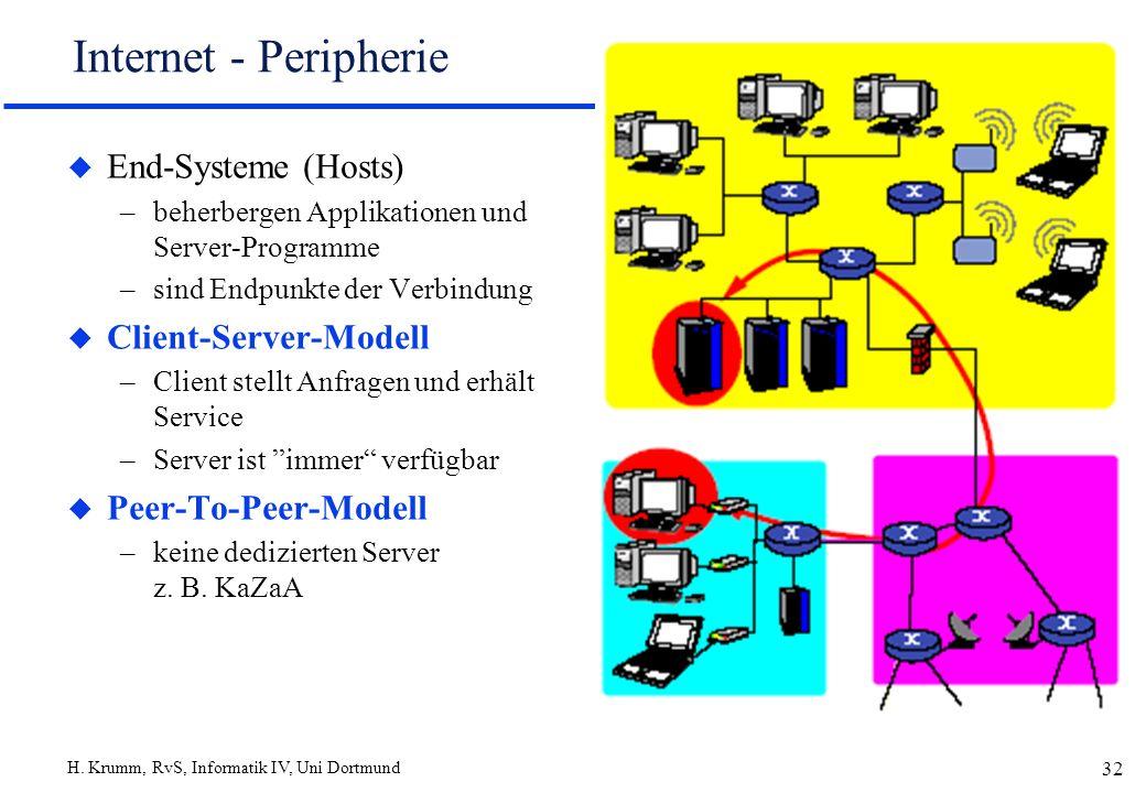 H. Krumm, RvS, Informatik IV, Uni Dortmund 32 Internet - Peripherie u End-Systeme (Hosts) –beherbergen Applikationen und Server-Programme –sind Endpun