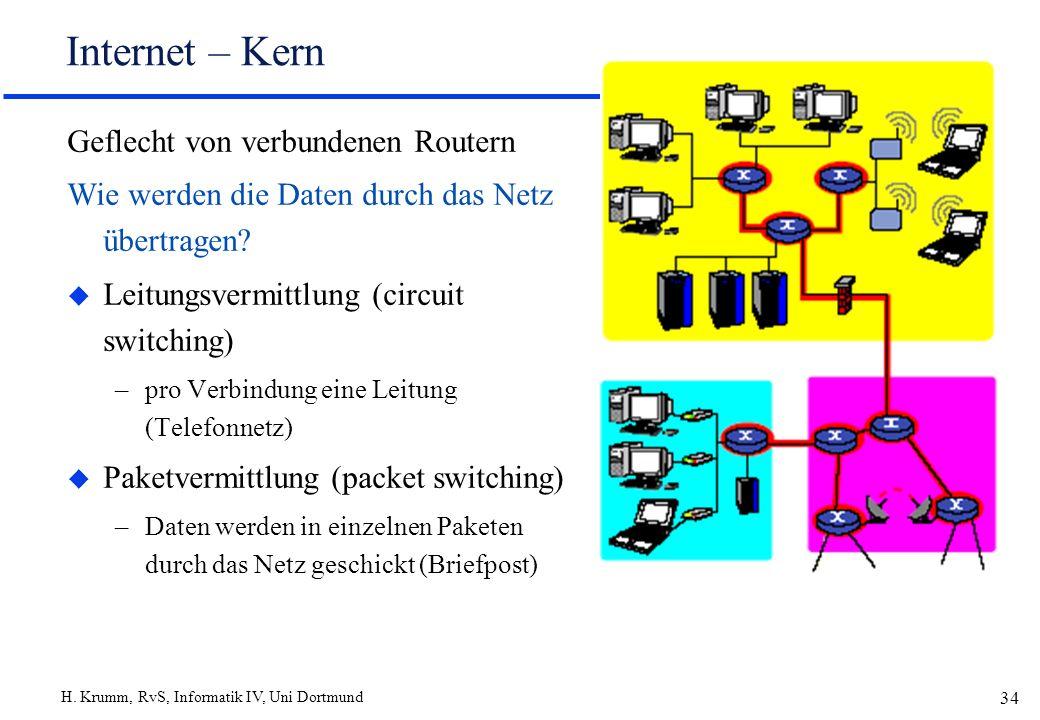 H. Krumm, RvS, Informatik IV, Uni Dortmund 34 Internet – Kern Geflecht von verbundenen Routern Wie werden die Daten durch das Netz übertragen? u Leitu