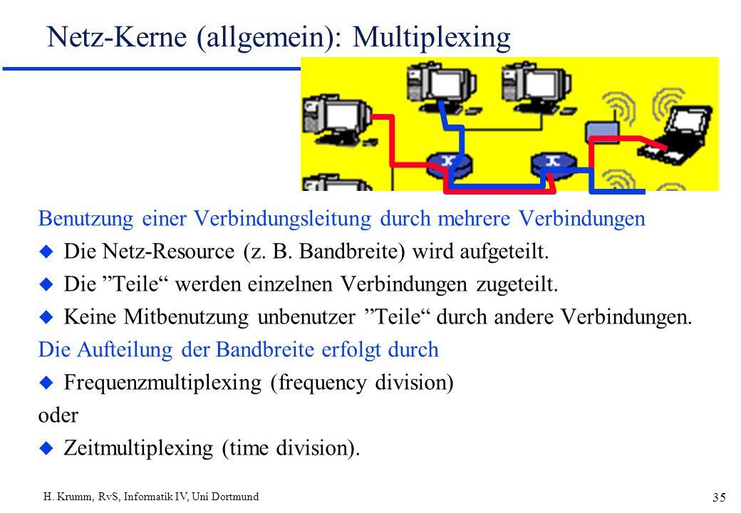 H. Krumm, RvS, Informatik IV, Uni Dortmund 35 Netz-Kerne (allgemein): Multiplexing Benutzung einer Verbindungsleitung durch mehrere Verbindungen u Die
