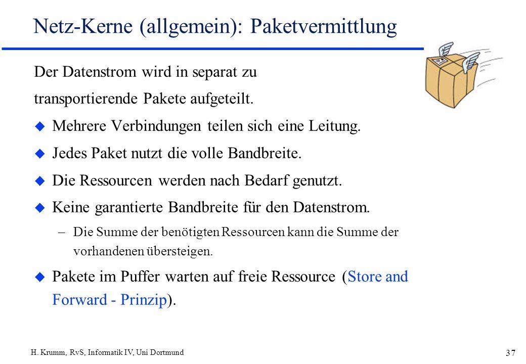 H. Krumm, RvS, Informatik IV, Uni Dortmund 37 Netz-Kerne (allgemein): Paketvermittlung Der Datenstrom wird in separat zu transportierende Pakete aufge