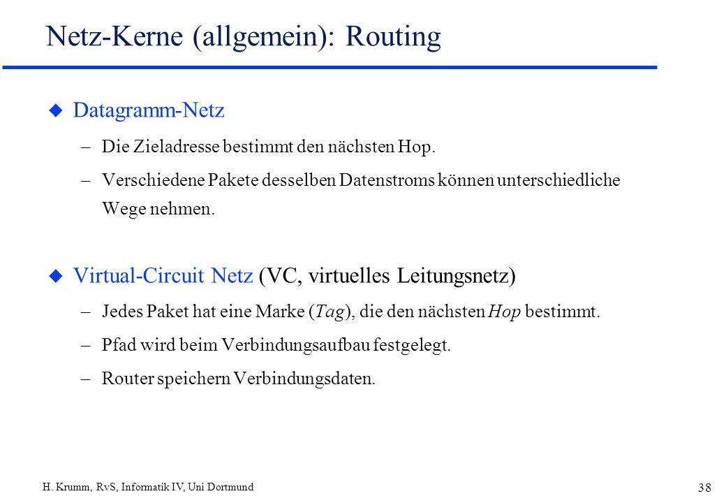 H. Krumm, RvS, Informatik IV, Uni Dortmund 38 Netz-Kerne (allgemein): Routing u Datagramm-Netz –Die Zieladresse bestimmt den nächsten Hop. –Verschiede