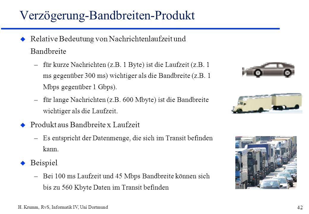 H. Krumm, RvS, Informatik IV, Uni Dortmund 42 Verzögerung-Bandbreiten-Produkt u Relative Bedeutung von Nachrichtenlaufzeit und Bandbreite –für kurze N