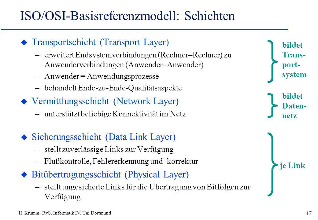 H. Krumm, RvS, Informatik IV, Uni Dortmund 47 ISO/OSI-Basisreferenzmodell: Schichten u Transportschicht (Transport Layer) –erweitert Endsystemverbindu
