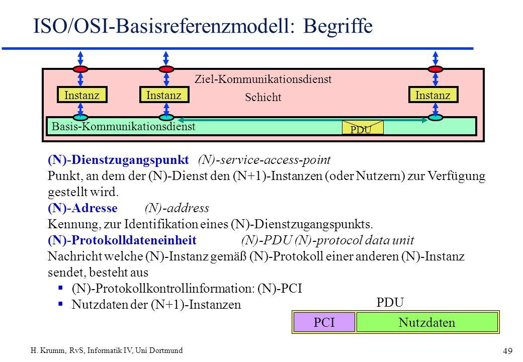 H. Krumm, RvS, Informatik IV, Uni Dortmund 49 ISO/OSI-Basisreferenzmodell: Begriffe Ziel-Kommunikationsdienst Schicht Basis-Kommunikationsdienst Insta