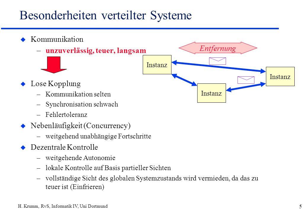 H. Krumm, RvS, Informatik IV, Uni Dortmund 5 Besonderheiten verteilter Systeme u Kommunikation –unzuverlässig, teuer, langsam u Lose Kopplung –Kommuni