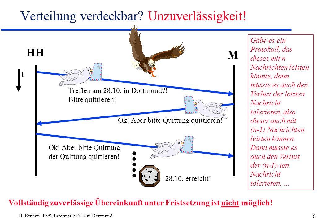 H. Krumm, RvS, Informatik IV, Uni Dortmund 6 Verteilung verdeckbar? Unzuverlässigkeit! t Treffen am 28.10. in Dortmund?! Bitte quittieren!..... 28.10.