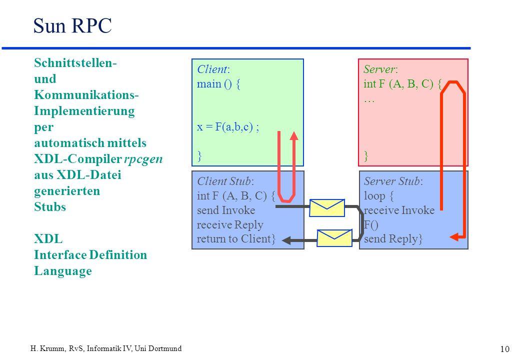 H. Krumm, RvS, Informatik IV, Uni Dortmund 10 Sun RPC Schnittstellen- und Kommunikations- Implementierung per automatisch mittels XDL-Compiler rpcgen