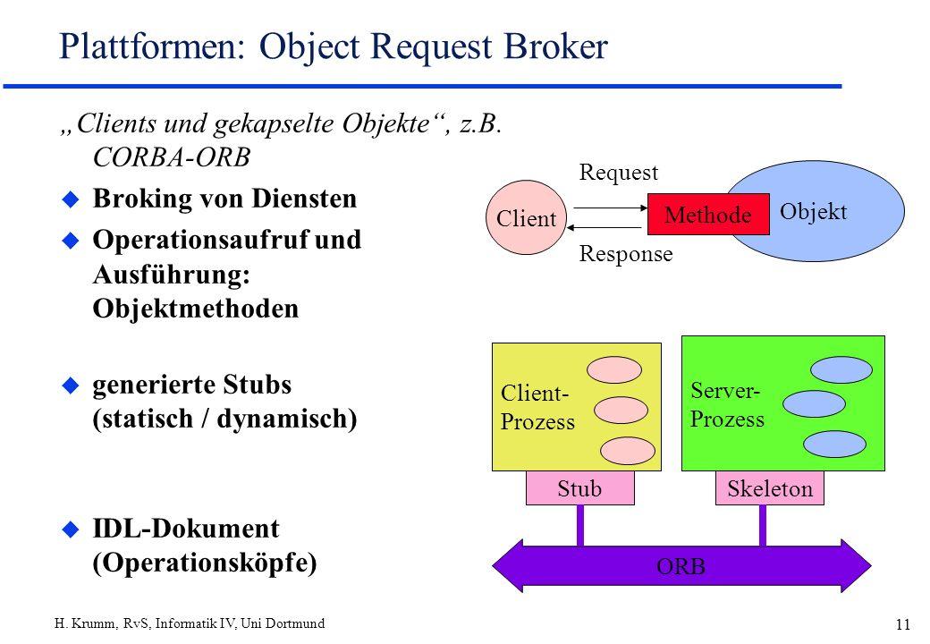 H. Krumm, RvS, Informatik IV, Uni Dortmund 11 Plattformen: Object Request Broker Clients und gekapselte Objekte, z.B. CORBA-ORB u Broking von Diensten