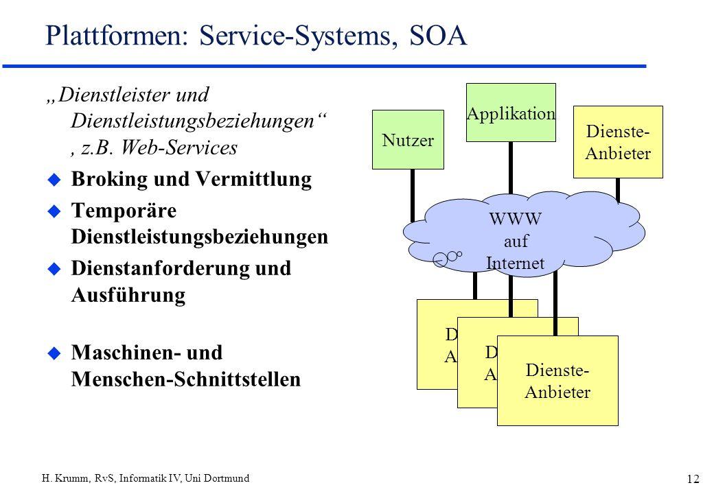 H. Krumm, RvS, Informatik IV, Uni Dortmund 12 Plattformen: Service-Systems, SOA Dienstleister und Dienstleistungsbeziehungen, z.B. Web-Services u Brok