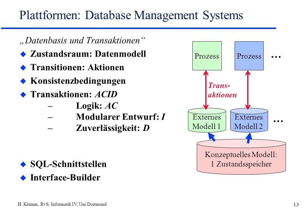 H. Krumm, RvS, Informatik IV, Uni Dortmund 13 Plattformen: Database Management Systems Datenbasis und Transaktionen u Zustandsraum: Datenmodell u Tran