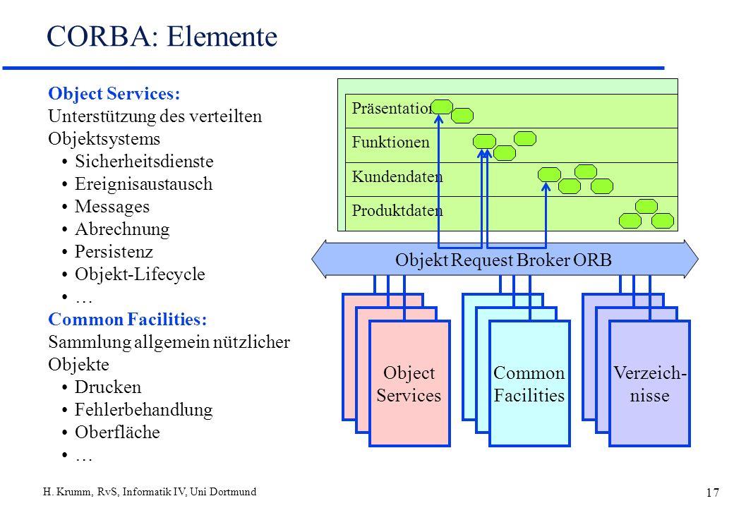 H. Krumm, RvS, Informatik IV, Uni Dortmund 17 Object Services: Unterstützung des verteilten Objektsystems Sicherheitsdienste Ereignisaustausch Message
