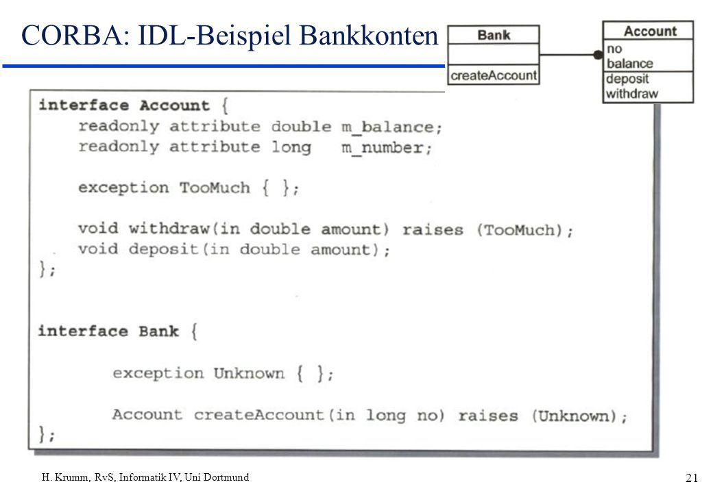 H. Krumm, RvS, Informatik IV, Uni Dortmund 21 CORBA: IDL-Beispiel Bankkonten