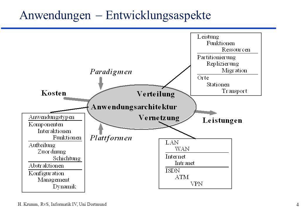 H. Krumm, RvS, Informatik IV, Uni Dortmund 4 Anwendungen Entwicklungsaspekte
