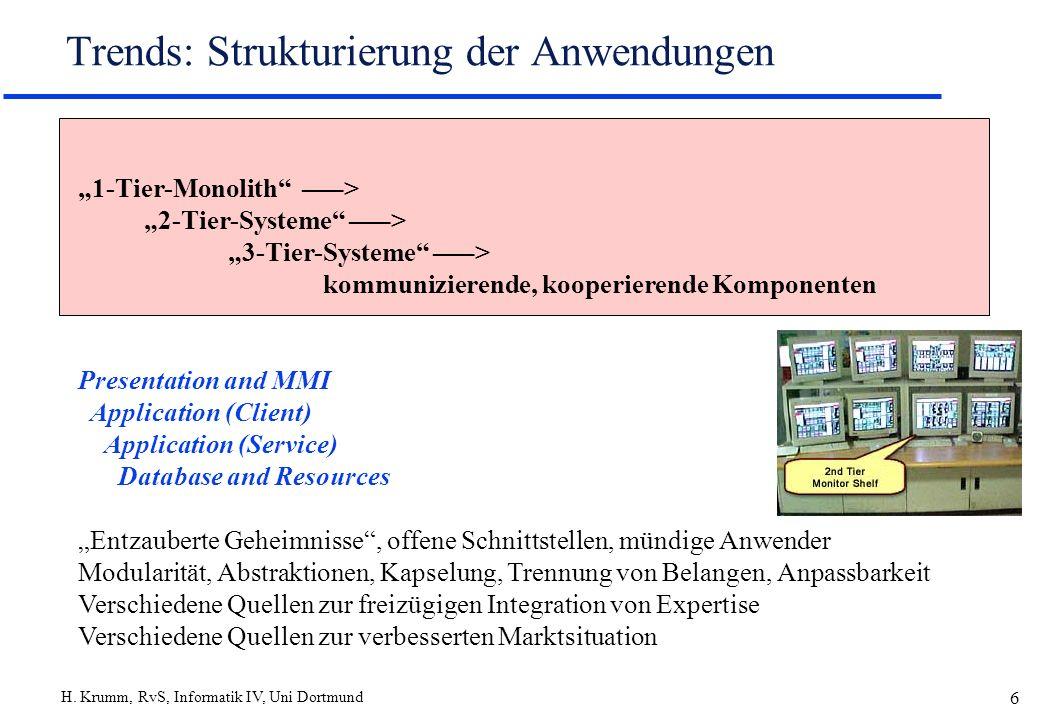 H. Krumm, RvS, Informatik IV, Uni Dortmund 6 Trends: Strukturierung der Anwendungen 1-Tier-Monolith –––> 2-Tier-Systeme –––> 3-Tier-Systeme –––> kommu