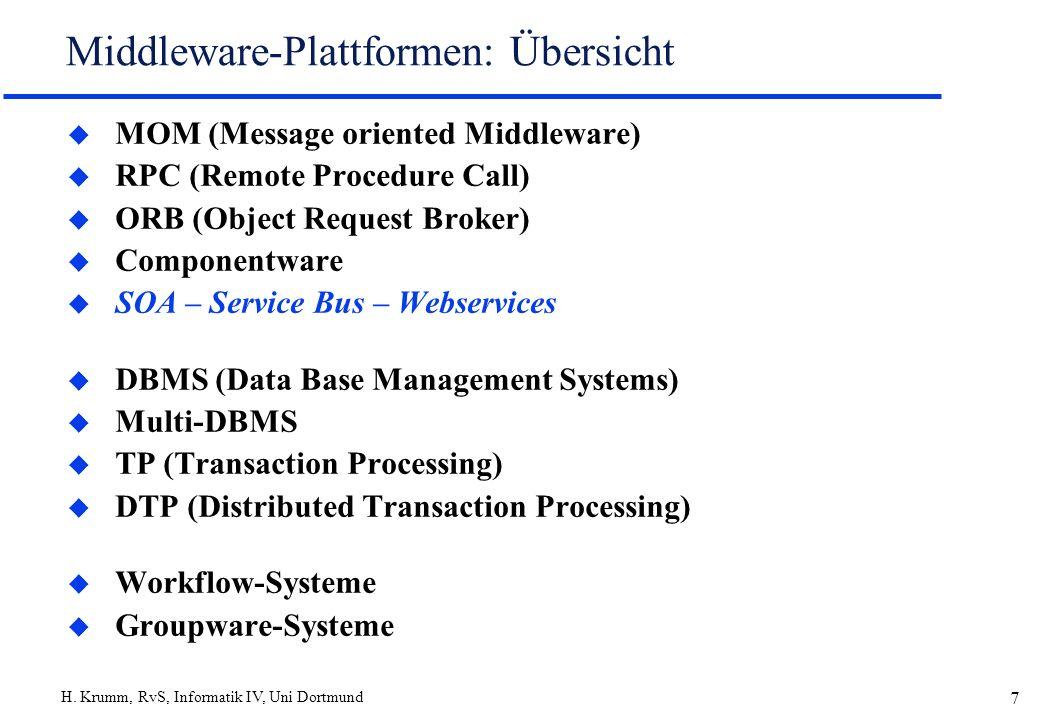 H. Krumm, RvS, Informatik IV, Uni Dortmund 7 Middleware-Plattformen: Übersicht u MOM (Message oriented Middleware) u RPC (Remote Procedure Call) u ORB