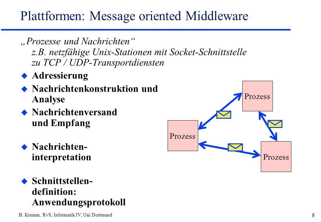 H. Krumm, RvS, Informatik IV, Uni Dortmund 8 Plattformen: Message oriented Middleware Prozesse und Nachrichten z.B. netzfähige Unix-Stationen mit Sock