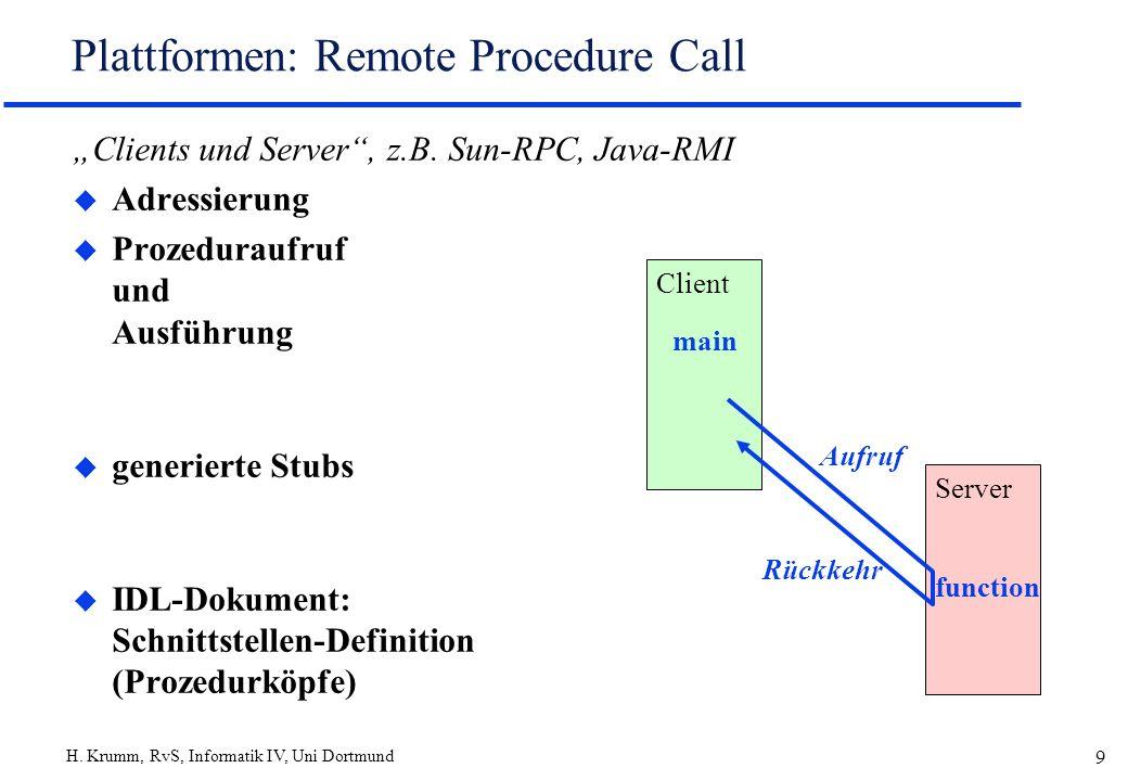 H. Krumm, RvS, Informatik IV, Uni Dortmund 9 Plattformen: Remote Procedure Call Clients und Server, z.B. Sun-RPC, Java-RMI u Adressierung u Prozedurau