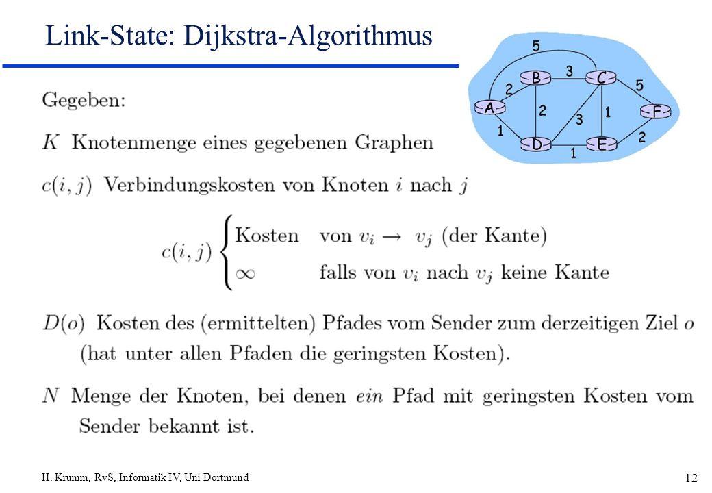 H. Krumm, RvS, Informatik IV, Uni Dortmund 12 Link-State: Dijkstra-Algorithmus