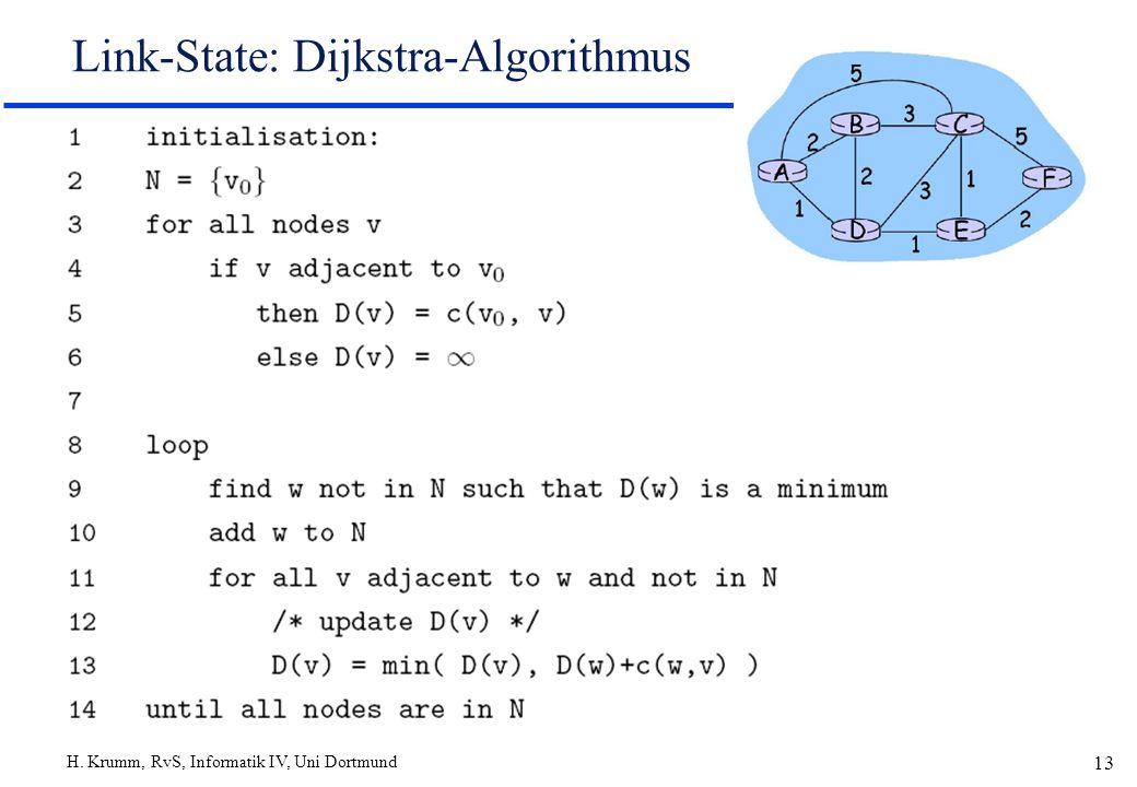 H. Krumm, RvS, Informatik IV, Uni Dortmund 13 Link-State: Dijkstra-Algorithmus