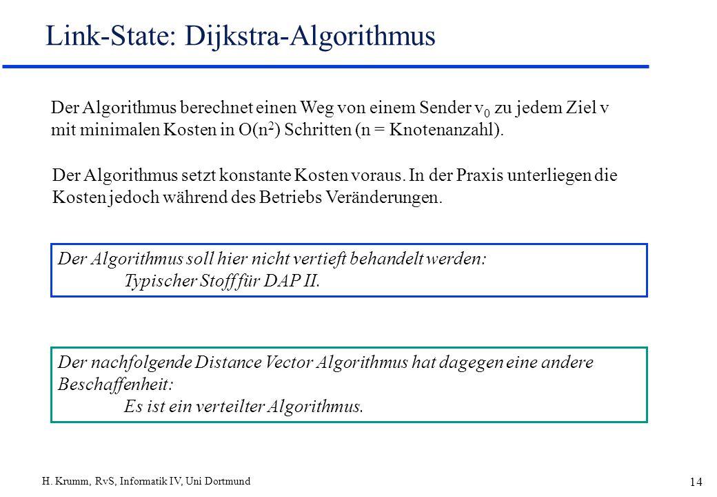 H. Krumm, RvS, Informatik IV, Uni Dortmund 14 Link-State: Dijkstra-Algorithmus Der Algorithmus berechnet einen Weg von einem Sender v 0 zu jedem Ziel
