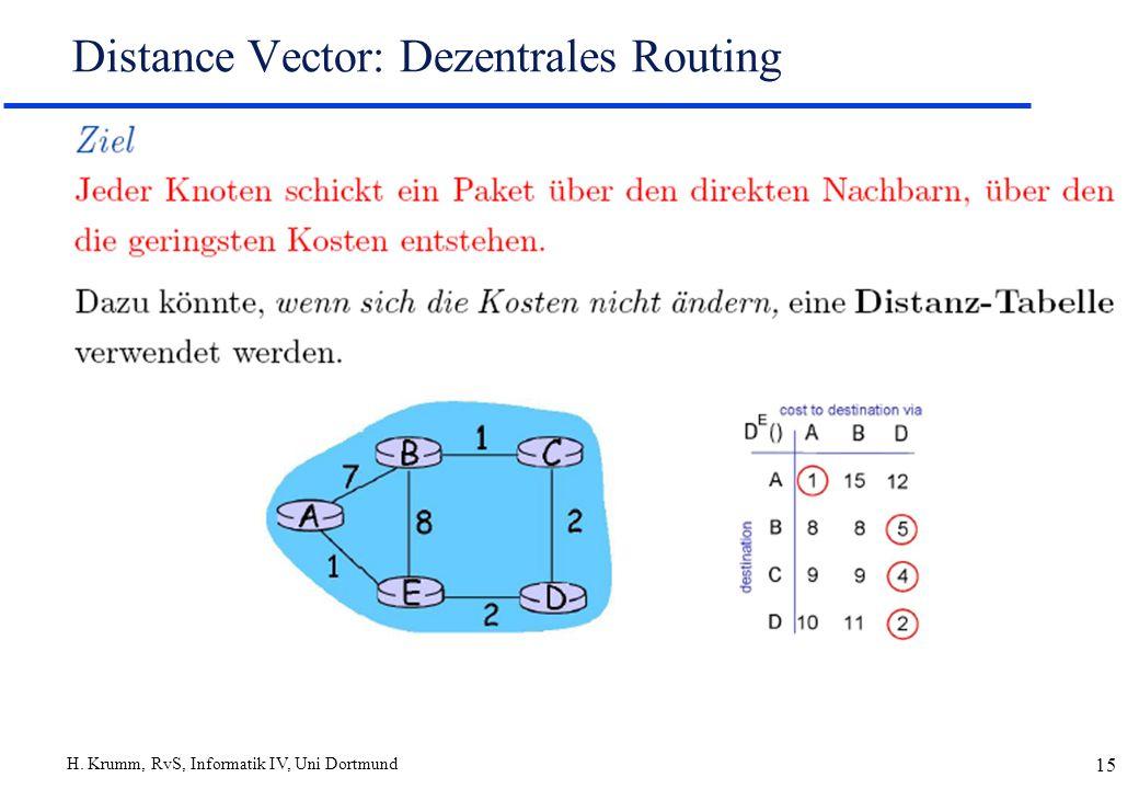 H. Krumm, RvS, Informatik IV, Uni Dortmund 15 Distance Vector: Dezentrales Routing