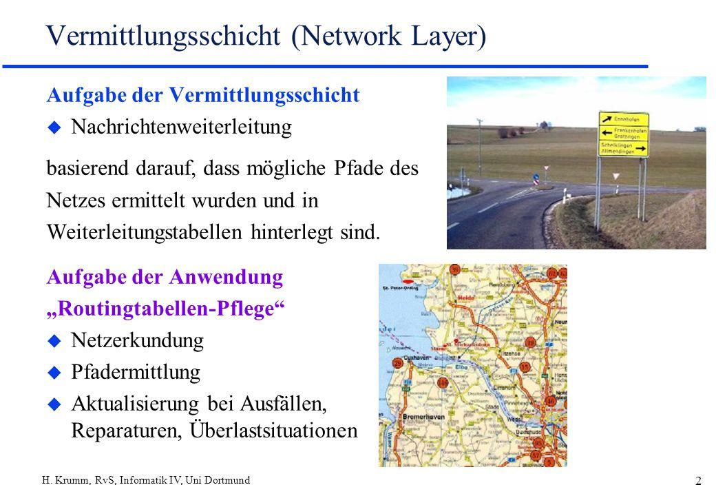 H. Krumm, RvS, Informatik IV, Uni Dortmund 2 Vermittlungsschicht (Network Layer) Aufgabe der Vermittlungsschicht u Nachrichtenweiterleitung basierend