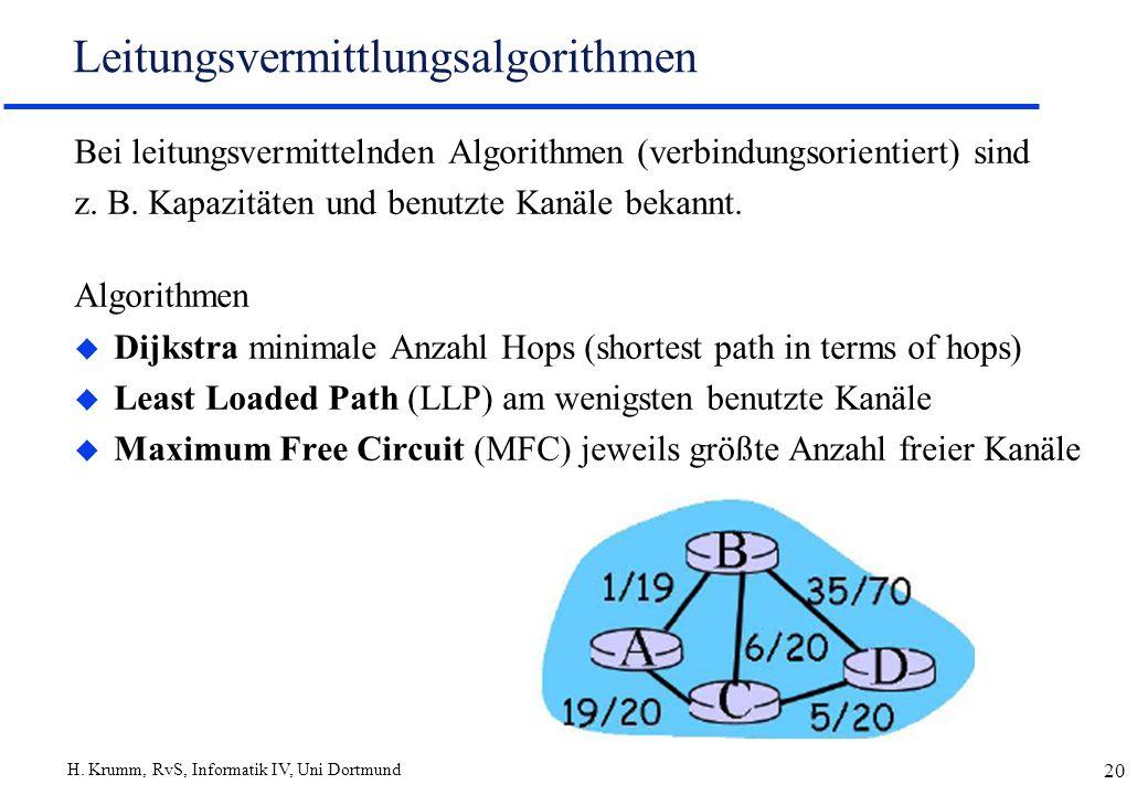 H. Krumm, RvS, Informatik IV, Uni Dortmund 20 Leitungsvermittlungsalgorithmen Bei leitungsvermittelnden Algorithmen (verbindungsorientiert) sind z. B.