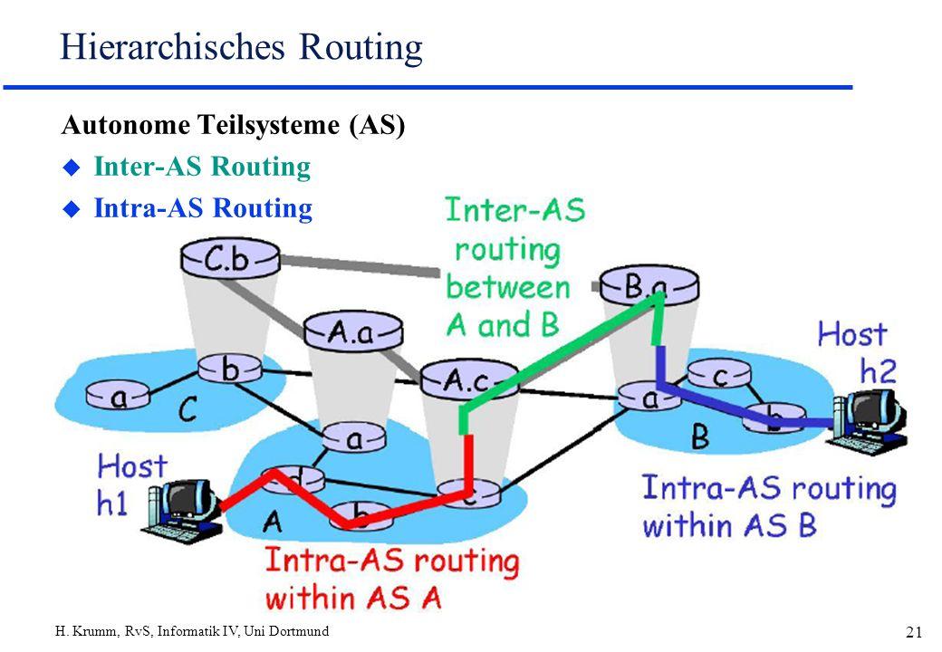 H. Krumm, RvS, Informatik IV, Uni Dortmund 21 Hierarchisches Routing Autonome Teilsysteme (AS) u Inter-AS Routing u Intra-AS Routing