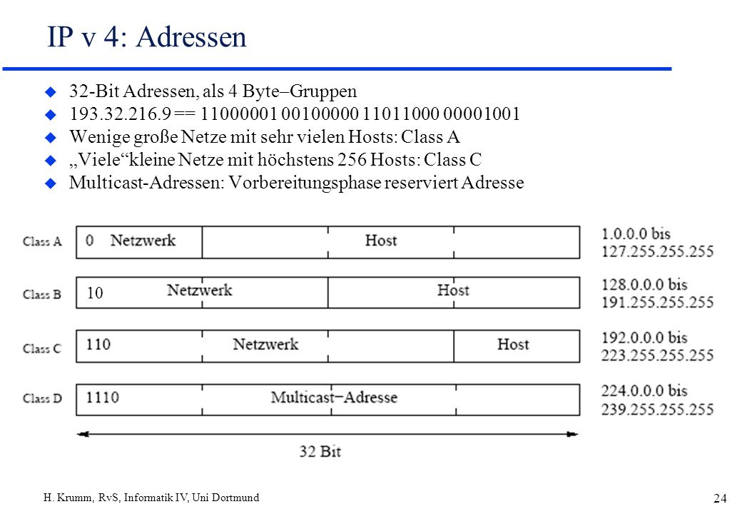 H. Krumm, RvS, Informatik IV, Uni Dortmund 24 IP v 4: Adressen u 32-Bit Adressen, als 4 Byte–Gruppen u 193.32.216.9 == 11000001 00100000 11011000 0000