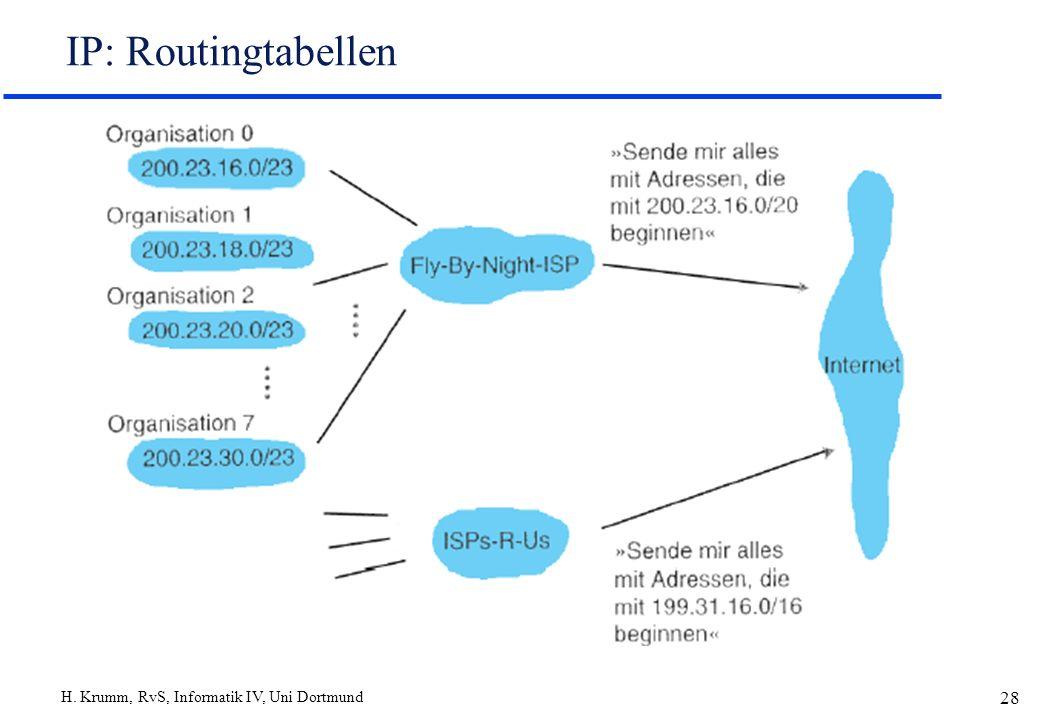 H. Krumm, RvS, Informatik IV, Uni Dortmund 28 IP: Routingtabellen