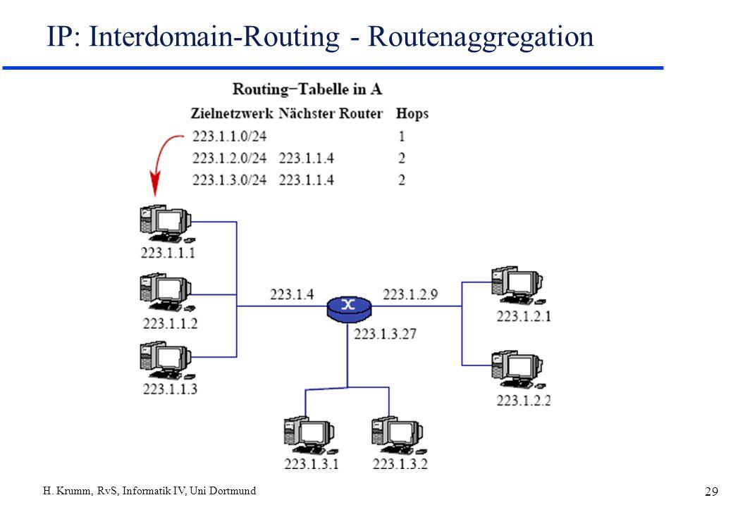 H. Krumm, RvS, Informatik IV, Uni Dortmund 29 IP: Interdomain-Routing - Routenaggregation