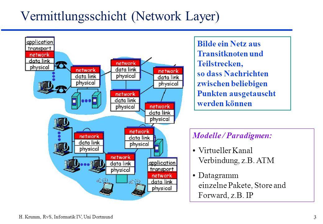 H. Krumm, RvS, Informatik IV, Uni Dortmund 3 Vermittlungsschicht (Network Layer) Bilde ein Netz aus Transitknoten und Teilstrecken, so dass Nachrichte