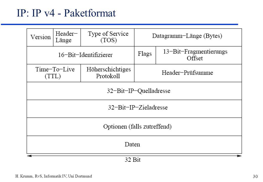 H. Krumm, RvS, Informatik IV, Uni Dortmund 30 IP: IP v4 - Paketformat