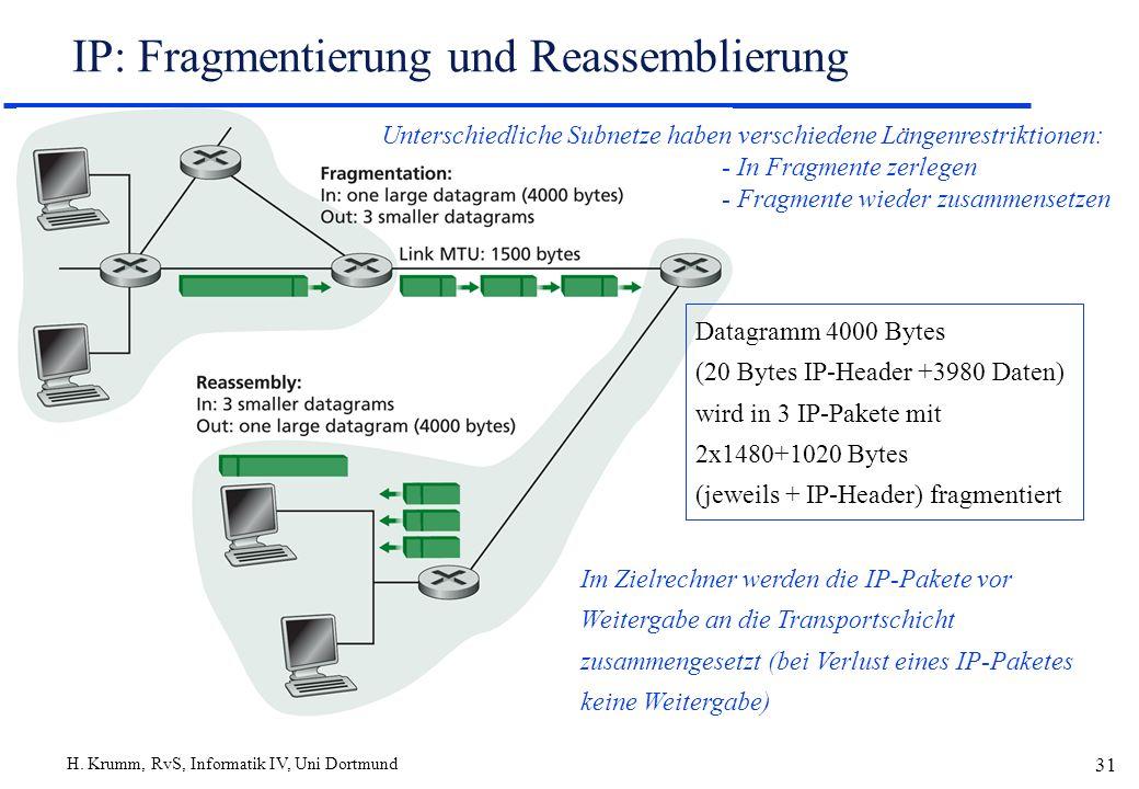 H. Krumm, RvS, Informatik IV, Uni Dortmund 31 IP: Fragmentierung und Reassemblierung Datagramm 4000 Bytes (20 Bytes IP-Header +3980 Daten) wird in 3 I