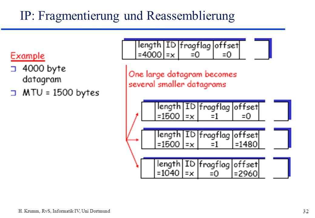 H. Krumm, RvS, Informatik IV, Uni Dortmund 32 IP: Fragmentierung und Reassemblierung