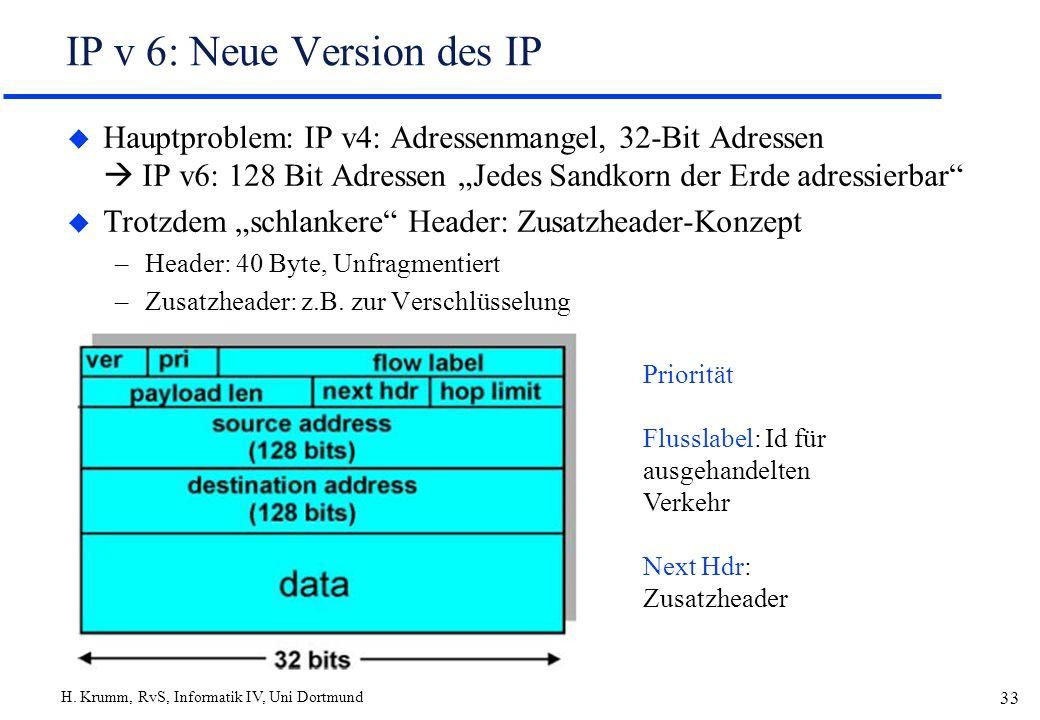 H. Krumm, RvS, Informatik IV, Uni Dortmund 33 IP v 6: Neue Version des IP u Hauptproblem: IP v4: Adressenmangel, 32-Bit Adressen IP v6: 128 Bit Adress