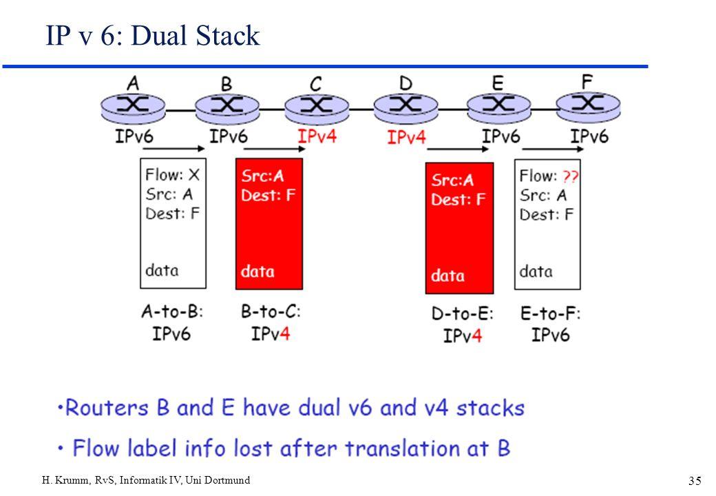 H. Krumm, RvS, Informatik IV, Uni Dortmund 35 IP v 6: Dual Stack