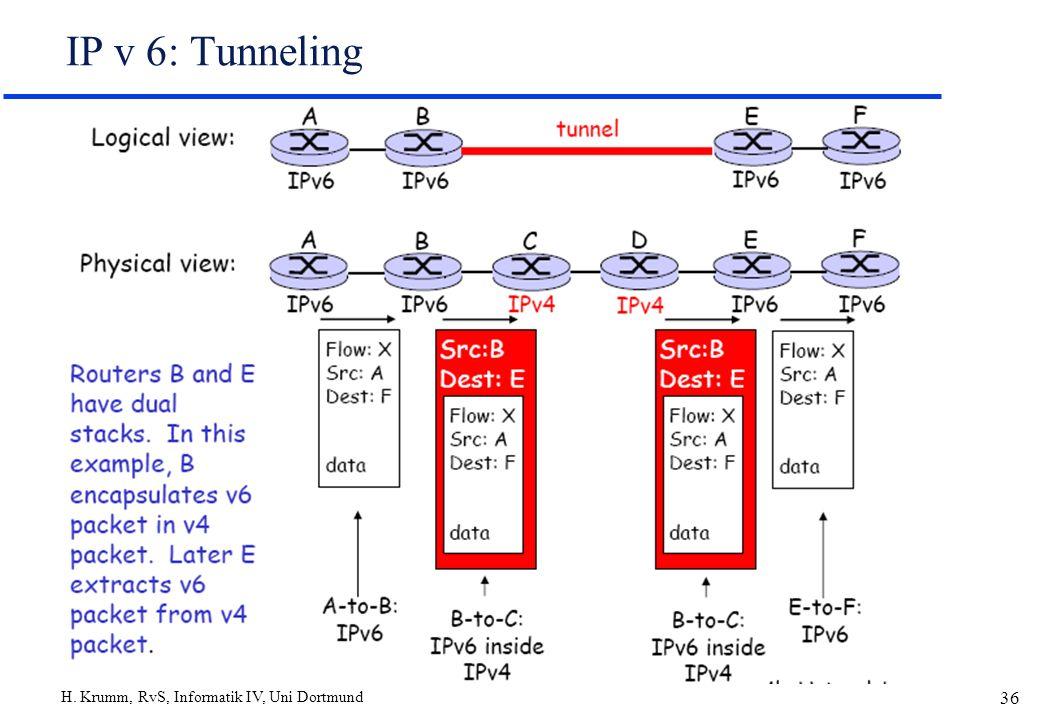 H. Krumm, RvS, Informatik IV, Uni Dortmund 36 IP v 6: Tunneling